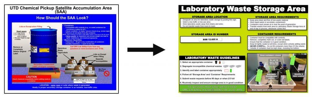New Waste Storage Area Signs